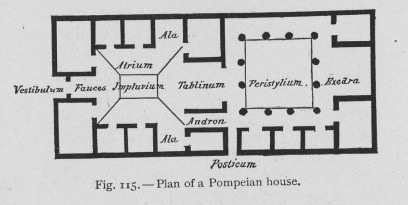Plan of a Pompeian house